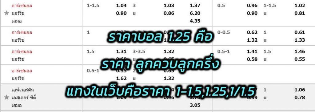 ราคาบอล 1.25